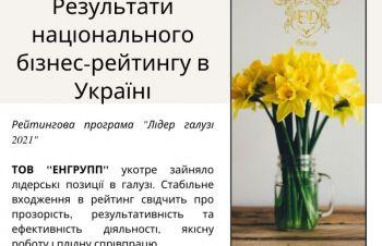 Бухгалтерські послуги від Лідера галузі 2021, Харьков