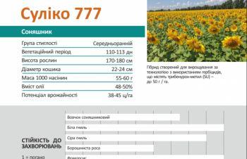 Семена подсолнечника Сулико 777, Киев