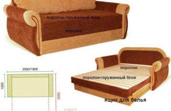Срочно! Продается новый раскладной диван, Киев
